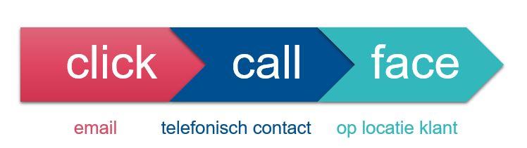 click call face werkwijze bij abonnement Eleven